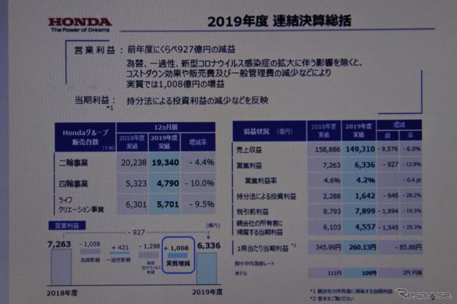 ホンダ 2020年3月期決算 説明会《撮影 小松哲也》
