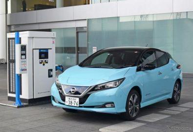 主要16か国のワイヤレス給電搭載車両、2035年には500万台を突破 富士経済調べ