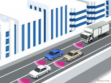 2022年度に限定地域で無人自動運転サービス開始 政府の検討会がロードマップ策定