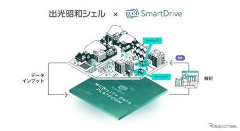出光興産の超小型EVシェアにスマートドライブが協力…利用データを可視化
