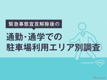 緊急事態解除、通勤・通学の駐車場利用が増加---東京都では宣言前の4倍 akippa