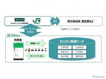 あいおいニッセイ同和損保とJR東日本が提携 新しいモビリティサービス分野
