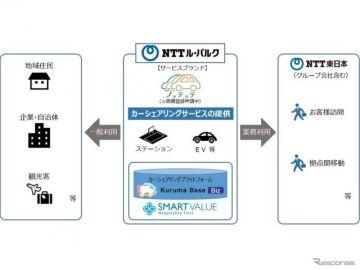"""【インタビュー】NTT東日本の社用車カーシェアリング「ノッテッテ」開始、その想いは""""地域への貢献"""""""