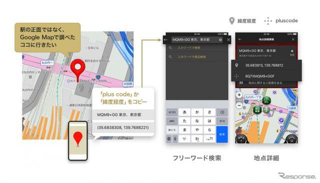 サービスイメージ《画像:ナビタイムジャパン》