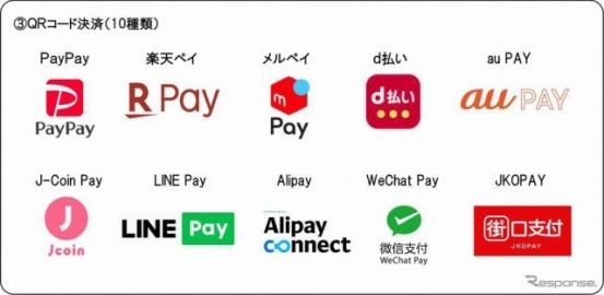NEXCO西日本、SA・PA 157か所にQRコード決済など導入へ 「新しい生活様式」に対応