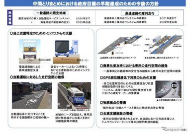 自動運転に対応した道路空間 国交省が検討へ