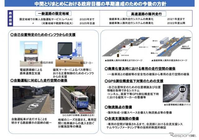 2019年11月の中間とりまとめ《画像提供 国土交通省》