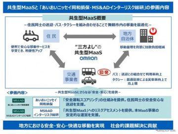 共生型MaaS、舞鶴市で実証実験 あいおいニッセイ同和損保が参画