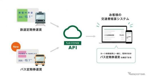 法人向け NAVITIME API、バスの定期券運賃に対応開始