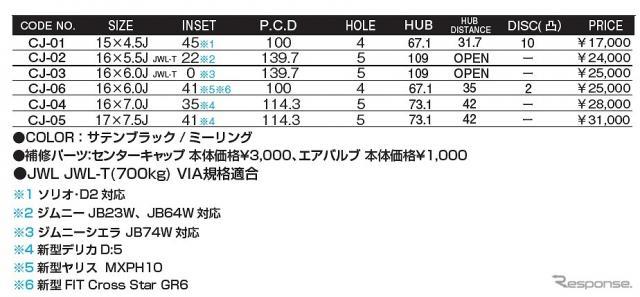 モンツァジャパン HI-BLOCK JERRARD《写真提供 ジャパン三陽》