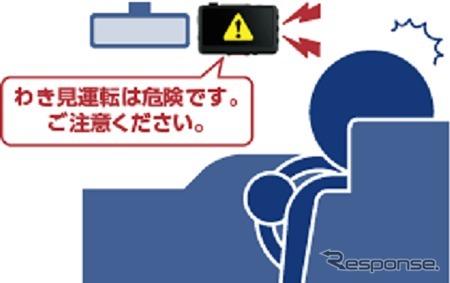 通信型ドライブレコーダーが警告《画像提供 ドコモ・システムズ》