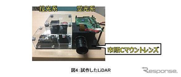 東芝、LiDAR向け受光技術を開発 自動運転レベル4以上実現に貢献