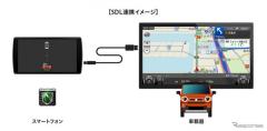 カーナビタイム、スズキのSDL対応車載機との連携開始