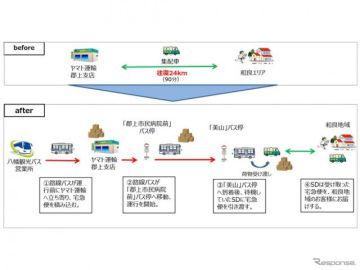 ヤマト×八幡観光バス、路線バスによる客貨混載を開始