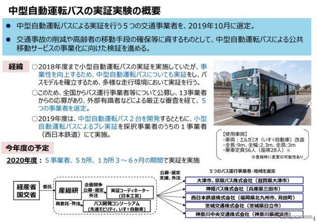 中型自動運転バスの実証走行の概要《画像霊教 国交省》