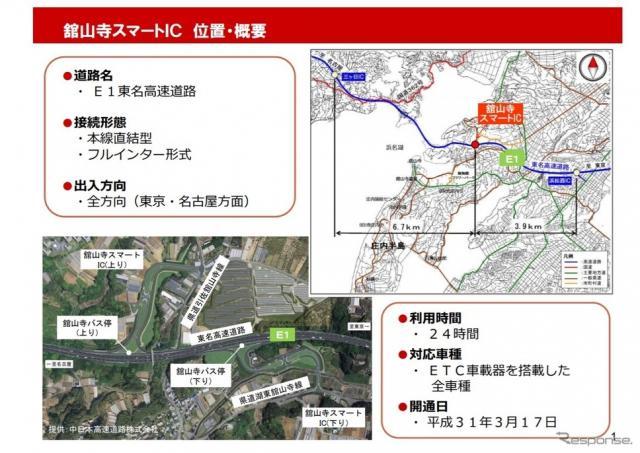 舘山寺スマートインターチェンジの概要《画像提供 NEXCO中日本》