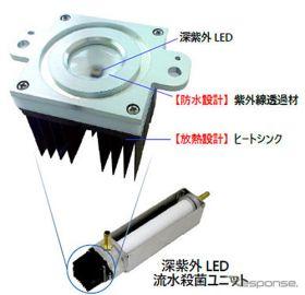 豊田合成、殺菌効果を持つ深紫外LED光源モジュールを開発…コロナ対策にも期待