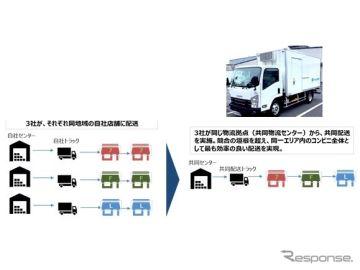 コンビニ大手3社、共同配送の実証実験を実施へ