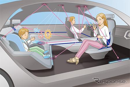 マイクロ波給電(Cota)が実現する未来《画像提供 豊田合成》