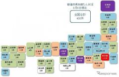 新型コロナウイルス関連の経営破たんが400件 東京商工リサーチ調べ
