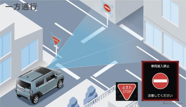 道路標識への認識は一時停止や性原則などにも対応するようになった(画像提供:ダイハツ工業)《写真撮影 会田肇》