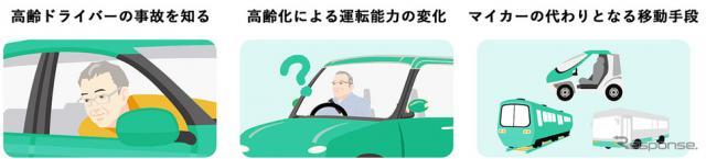 高齢ドライバー本人向け情報《写真提供 トヨタ自動車》