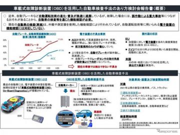 自動運転に対応した車検を導入 2024年10月から