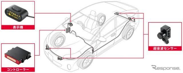 デンソーの後付けペダル踏み間違い時加速抑制装置、三菱自動車純正用品にも採用