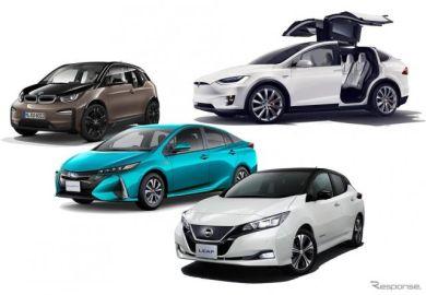 2020年車載用LiB世界市場、新型コロナ影響で減少のシナリオも 矢野経済予測