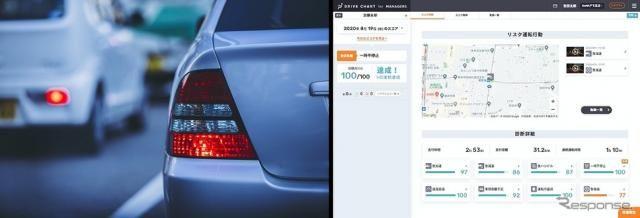 交通事故削減支援サービス「DRIVE CHART」、急後退検知をデフォルト機能で追加