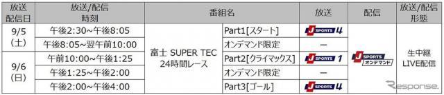 富士SUPER TEC 24時間レース 放送/配信予定《画像提供 J SPORTS》