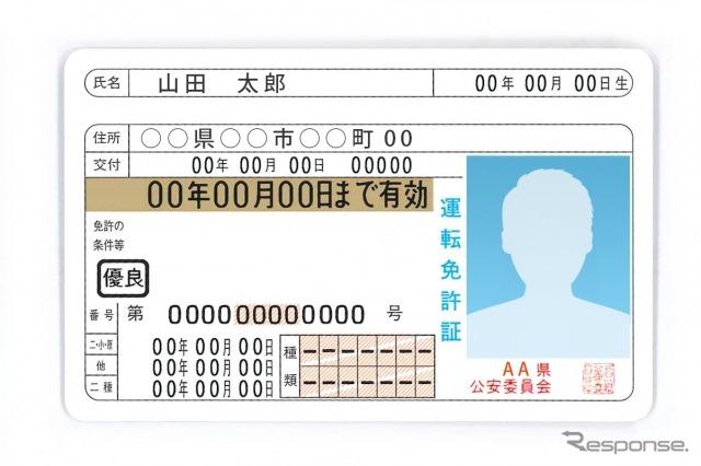 運転免許証(イメージ)《図版出典 写真AC》