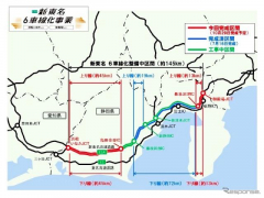 新東名の6車線運用、御殿場JCT-長泉沼津ICおよび島田金谷IC-浜松いなさJCT 10月29日より