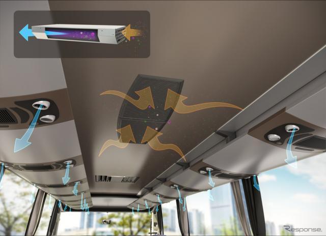 ヴァレオのバス向けウイルス除去システム《photo by Valeo》