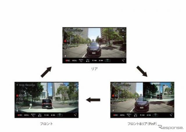 ナビ連動2カメラドライブレコーダーに対応《写真提供 パイオニア》