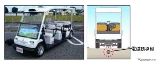 あいおいニッセイ同和損保 電磁誘導線による自動運転車に保険を提供
