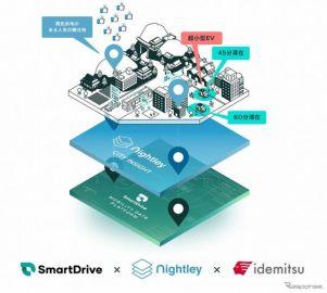 スマートドライブとナイトレイがデータ連携を開始 出光興産の超小型EVシェアで活用