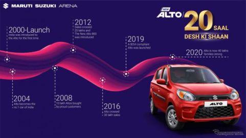 スズキ アルト、インド発売20周年---16年間連続で最量販モデルに