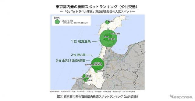 東京都内発の検索スポットランキング(公共交通)《写真提供 ナビタイムジャパン》