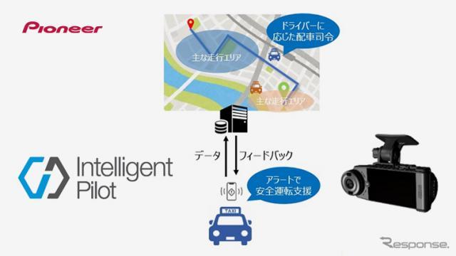 「Intelligent Pilot」と通信ドライブレコーダーなどを活用した「タクシーの安全運転支援と配車司令実証」イメージ《写真提供 パイオニア》