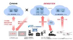 通信ドラレコを活用、レンタカー受付無人化や交通事故低減 デンソーテンなど実証実験開始へ