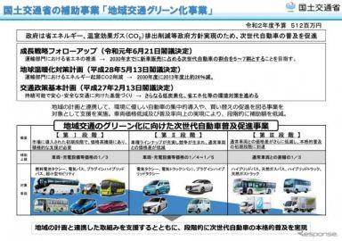 次世代自動車導入に補助、2次公募の受付開始 国交省