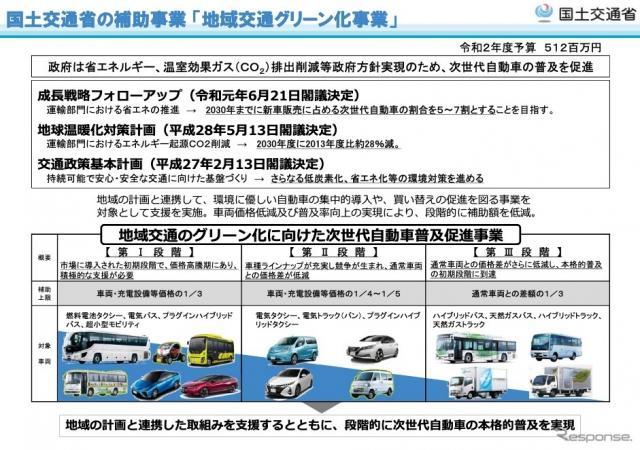 地域交通のグリーン化に向けた次世代自動車普及促進事業の概要《画像提供 国交省》