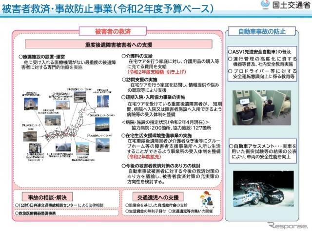 在宅生活支援環境整備事業(自動車事故対策費補助金)の概要《画像提供 国交省》