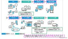 物流業界のDXを支援…トラック予約・受付サービス、日本ユニシスが無償提供