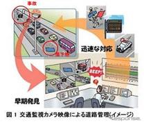 高速道路の事故や落下物を監視カメラ映像から自動検知---NEXCO中日本が実証開始へ