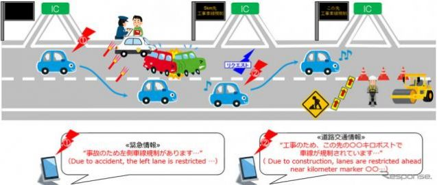 NEXCO東日本、「E-ハイラジ」アプリで道路交通情報提供を高度化・多言語化
