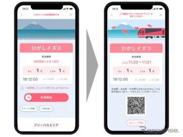 伊豆の観光型MaaS「Izuko」フェーズ3…観光・交通商品を拡充 11月16日から