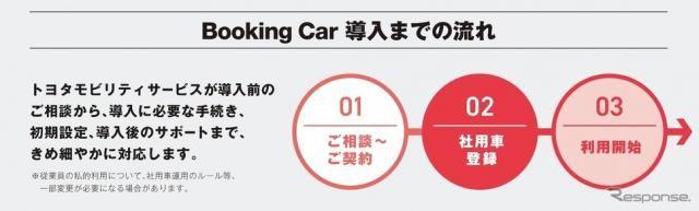 社有車を従業員の私用でもシェア トヨタモビリティサービスがシステムを開発