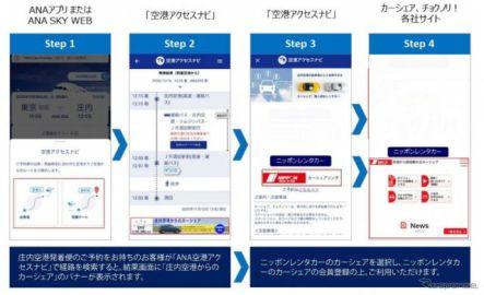 ニッポンレンタカー×ANA、航空機からのカーシェア利用をシームレスに 庄内空港で実証実験